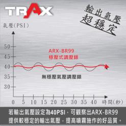 ARX-BR99 噴漆槍專用專業穩壓調壓器附壓力表 9 - <div>★僅130g超輕量化穩壓式調壓錶。</div> <div>★特殊穩壓設計,使噴塗品質更穩定。</div> <div>★調壓旋鈕可扣緊,避免噴塗時誤觸旋鈕,導致反覆調整氣壓。</div> <div>★PSI, Kg/cm2迅速反應雙單位刻度顯示。</div> <div>★高強度鍍鉻防鏽鐵殼,防腐蝕玻璃錶面,鐵氟龍錶內密封,高品質台製壓力錶。</div> <div>★大口徑進風量, 噴塗更順暢。</div> <div>★精密隔膜式調壓閥,可穩定供氣壓力,維持最佳噴塗效果。</div> <div>★玻璃錶面,可用溶劑擦拭,不霧化![請勿浸泡]</div> <div>★360度轉向接頭,可將壓力錶調整至適合角度。</div> <div>★搭配塑鋼接頭重量更輕!</div>