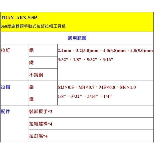 ARX-S905[360度旋轉頭手動式拉釘拉帽工具組]4.8 拉釘 M6拉帽 4 - <div>專利360度旋轉拉釘拉帽頭,可用於各種局限空間環境!</div> <div>拉釘拉帽2機1體,1組底兩組!</div> <div>特殊省力裝置,工作輕鬆有效率!</div> <div>汽、機車、機械、電子產品修護必備手工具組!</div>