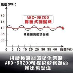 ARX-DR200 噴漆槍專用電子式針閥式壓力表 9 - 僅126g超輕量化調壓錶。 電子顯示壓力,可更精確調整到所需要的壓力。 360度轉向接頭,可將壓力錶調整至適合角度。 防溶劑表面,可用溶劑擦拭,但請勿浸泡! 單鍵開關,常按3秒可自動校正,校正時請勿接上空壓管。 省電裝置,45秒自動關機,可隨時按開關確認壓力。 單顆電池壽命約6000次開關,2年以上電池使用 氣動噴漆槍必備調壓閥,調壓時請按下板機後調整,以確認目前操作壓力。