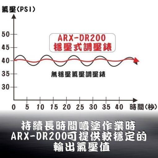ARX-DR200 噴漆槍專用電子式針閥式壓力表 4 - 僅126g超輕量化調壓錶。 電子顯示壓力,可更精確調整到所需要的壓力。 360度轉向接頭,可將壓力錶調整至適合角度。 防溶劑表面,可用溶劑擦拭,但請勿浸泡! 單鍵開關,常按3秒可自動校正,校正時請勿接上空壓管。 省電裝置,45秒自動關機,可隨時按開關確認壓力。 單顆電池壽命約6000次開關,2年以上電池使用 氣動噴漆槍必備調壓閥,調壓時請按下板機後調整,以確認目前操作壓力。
